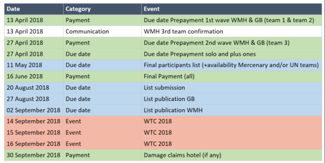 WTC Timeline v4 short